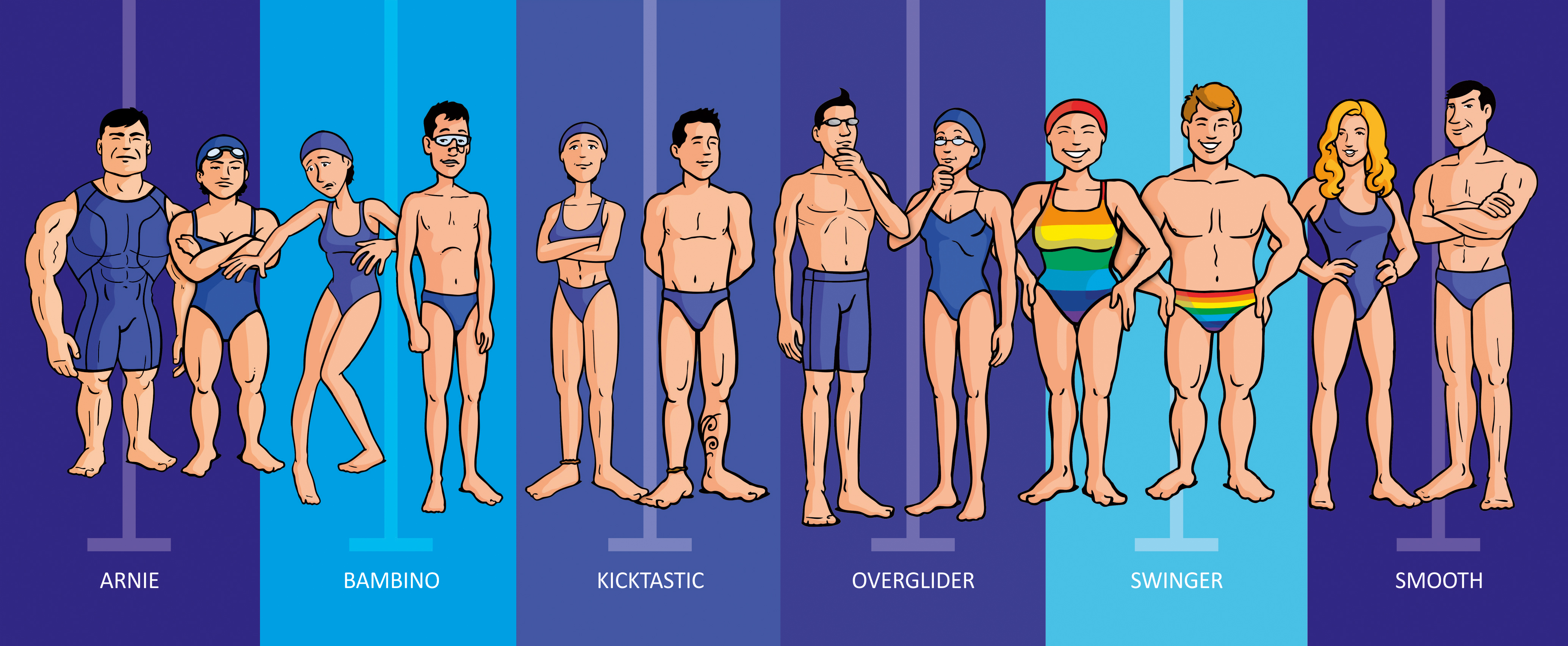 plavci swim types